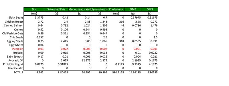 mbarq_nutritonal_analysis_micronutrients_group3_800x300